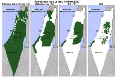 palestinianlandloss1